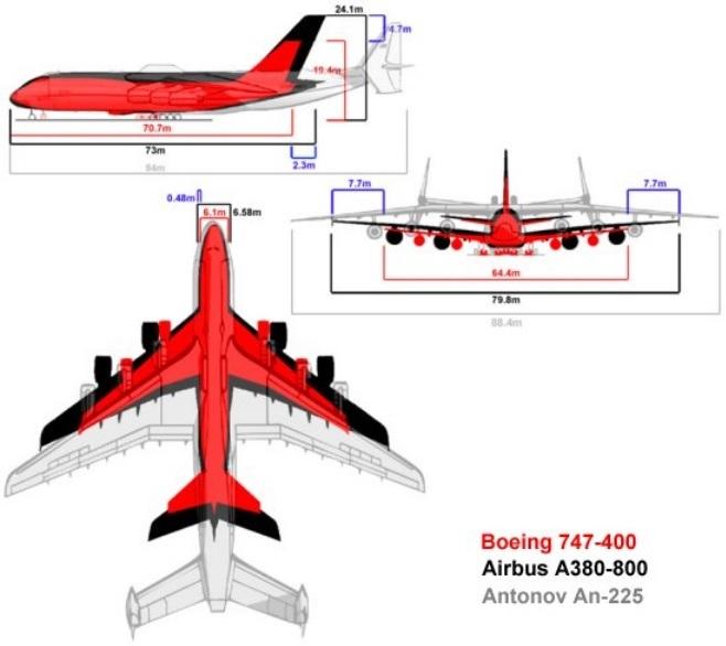 an225-8