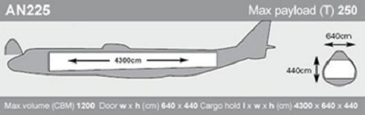 an225-9