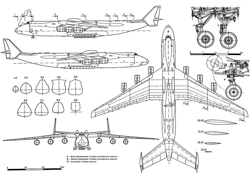 World s largest aircraft antonov an 225 mriya sometimes for Blueprint size prints