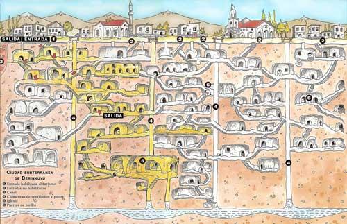 Derinkuyu underground tunnels map