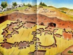 Derinkuyu Underground City Anatolia Turkey