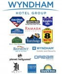 Wyndham Hotel Group chains
